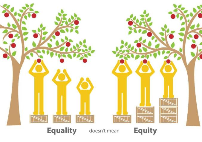 equity-vs-equality-apples