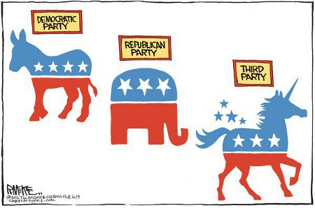 us-political-parties